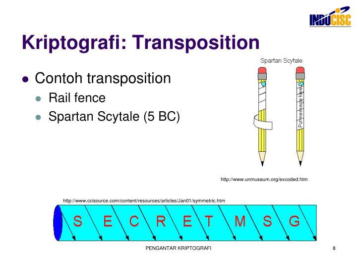 Kriptografi: Transposition