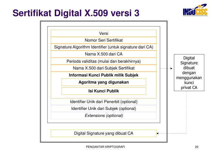 Sertifikat Digital X.509 versi 3