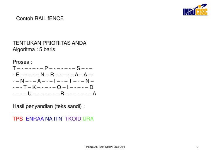 Contoh RAIL fENCE