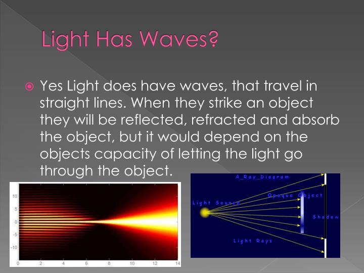 Light has waves
