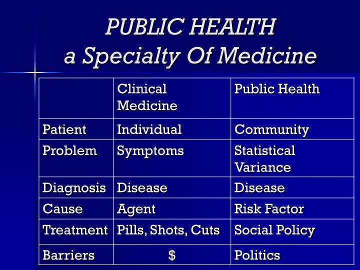 Public health a specialty of medicine