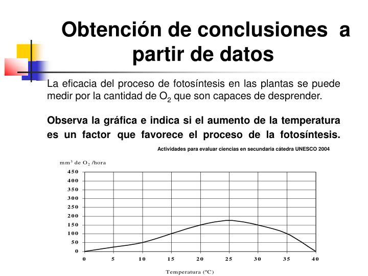 Obtención de conclusiones  a partir de datos