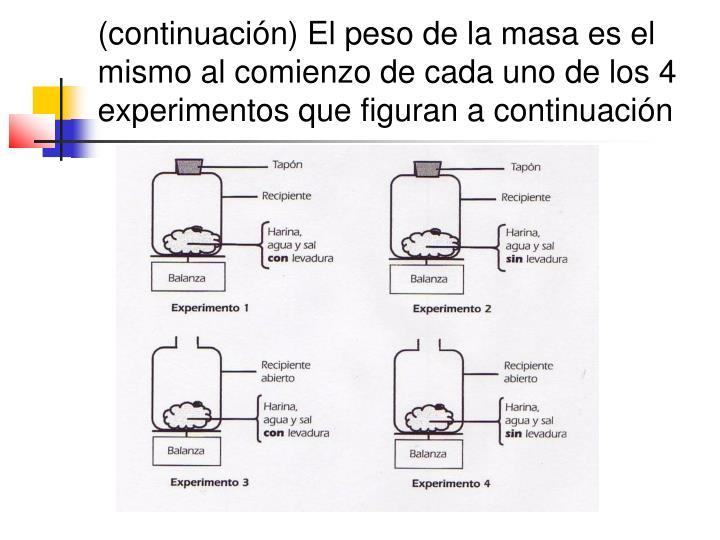 (continuación) El peso de la masa es el mismo al comienzo de cada uno de los 4 experimentos que figuran a continuación