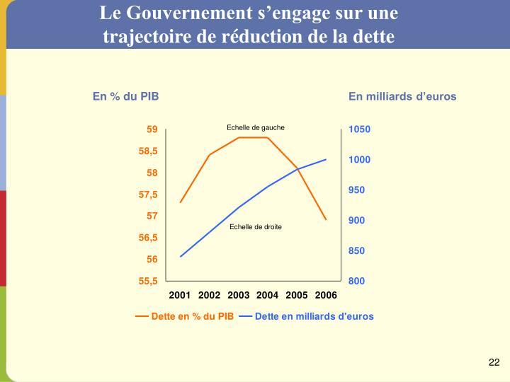 Le Gouvernement s'engage sur une trajectoire de réduction de la dette
