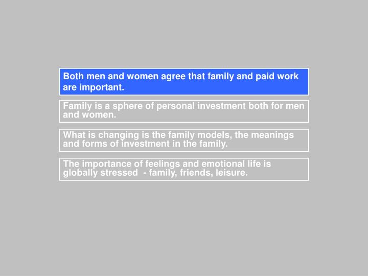 Both men and women agree that family and paid work are important.