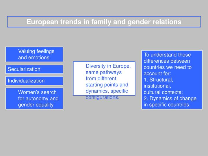 European trends in family and gender relations