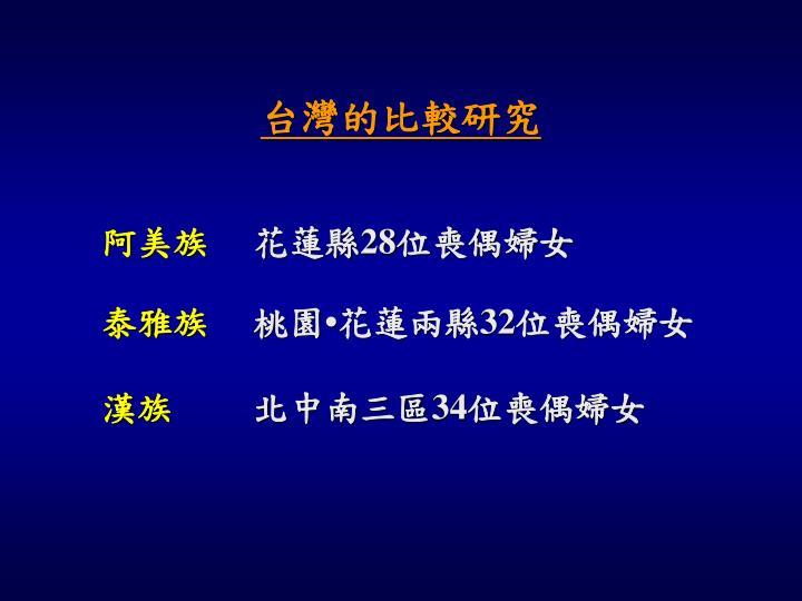 台灣的比較研究