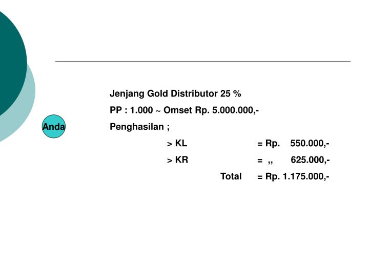 Jenjang Gold Distributor 25 %