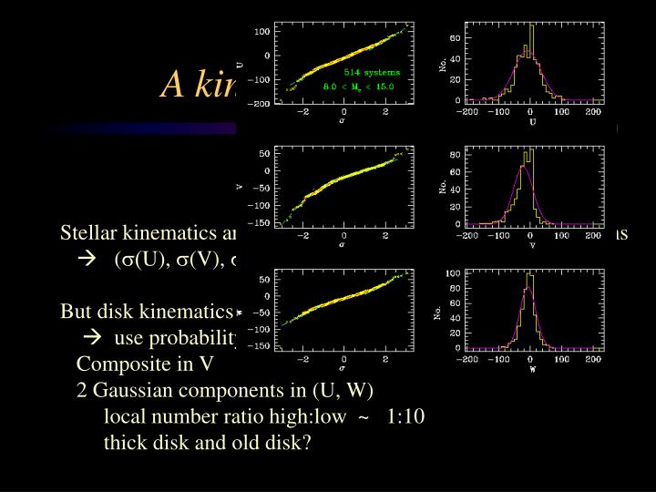 A kinematic conundrum (2)