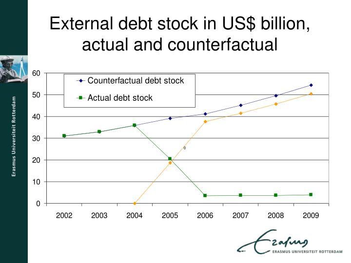 External debt stock in US$ billion, actual and counterfactual