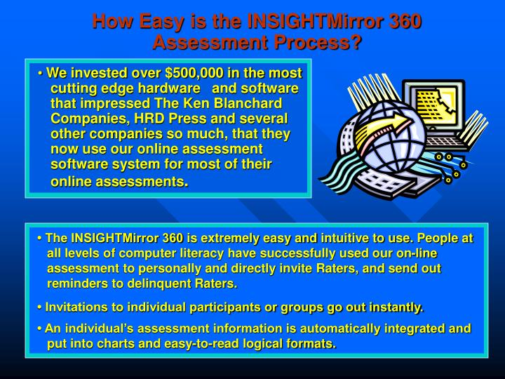 How Easy is the INSIGHTMirror 360