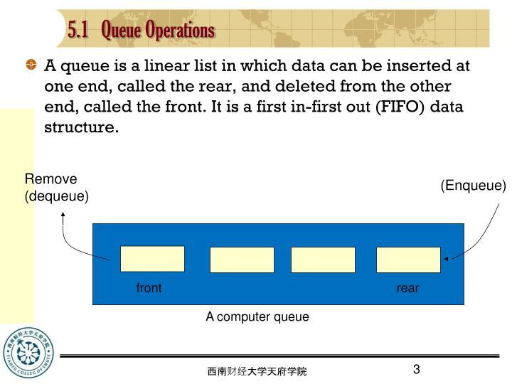 5 1 queue operations
