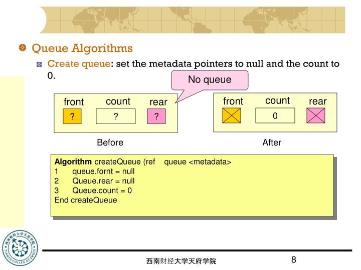 Queue Algorithms
