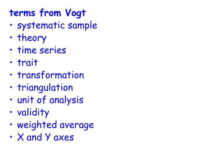 terms from Vogt