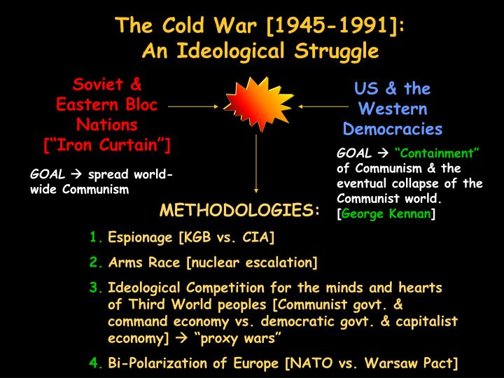 the cold war 1945 1991 The cold war (1945 - 1991) was the name given to the tense relationship and non-hostile belligerency between the united states and its nato allies, and the soviet union and its allies in the warsaw pact.
