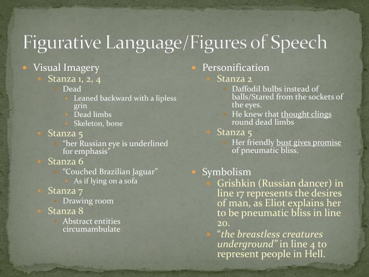 Figurative Language/Figures of Speech
