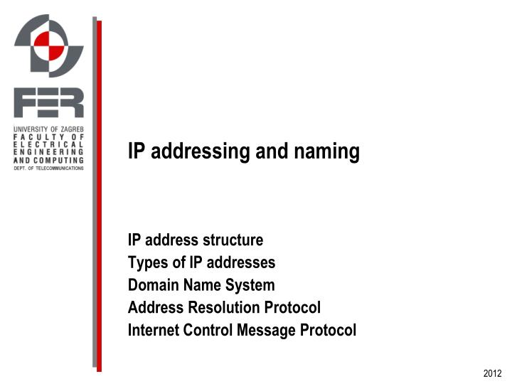 IP addressing and naming
