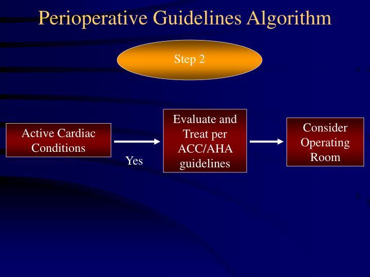Perioperative Guidelines Algorithm