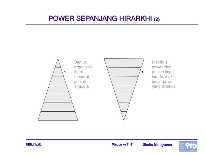 Bentuk organisasi ideal menurut jumlah anggota
