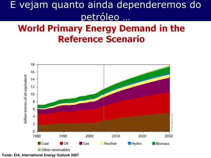 E vejam quanto ainda dependeremos do petróleo …