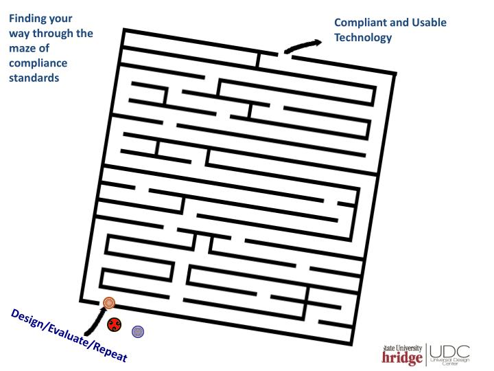 Finding your way through the maze of