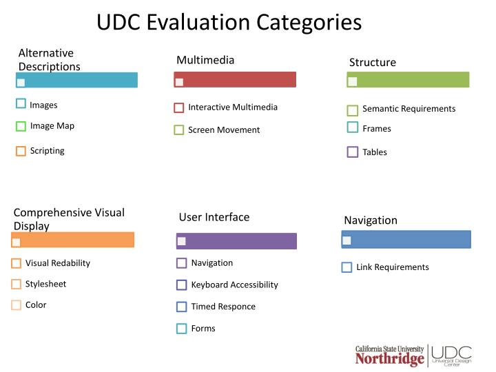 UDC Evaluation Categories