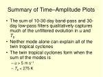summary of time amplitude plots