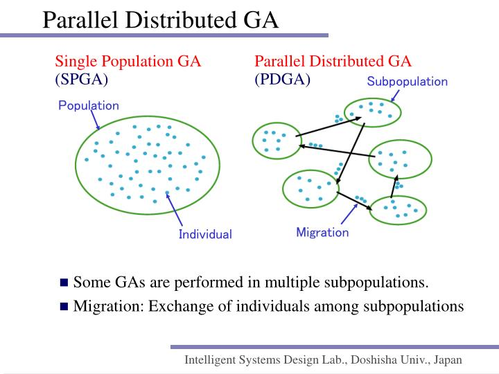 Parallel distributed ga