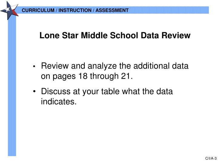 Lone Star Middle School Data Review
