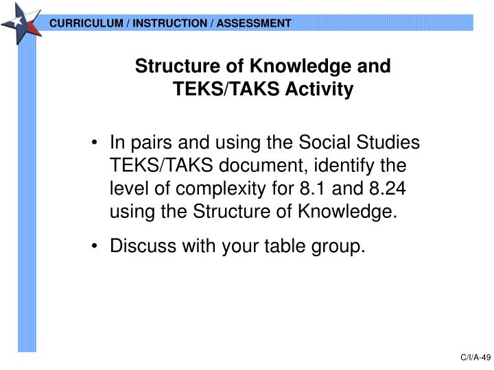 Structure of Knowledge and