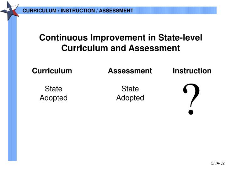 Continuous Improvement in State-level Curriculum and Assessment