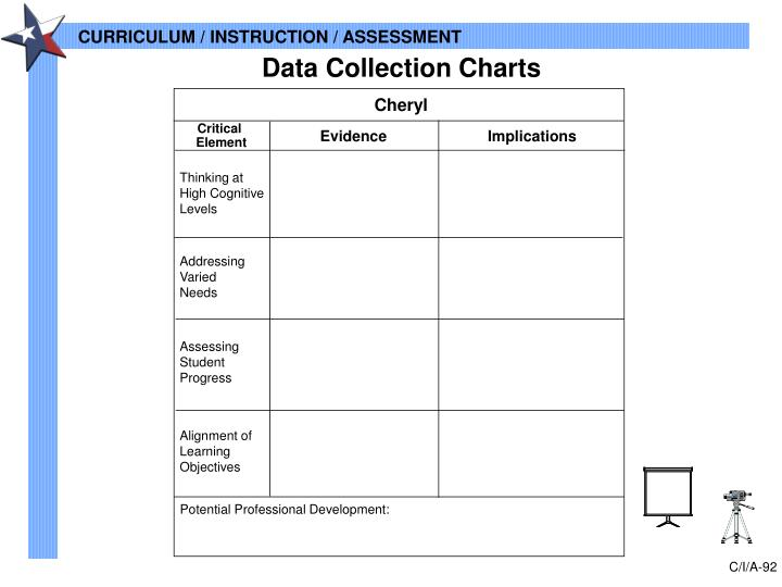 Data Collection Charts