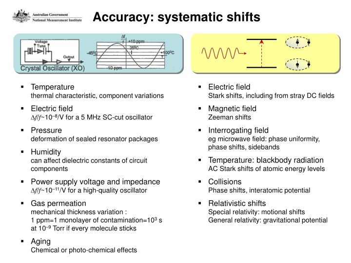 Accuracy: systematic shifts