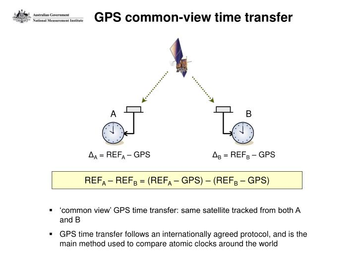 GPS common-view time transfer