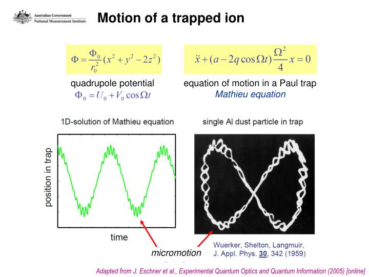 Motion of a trapped ion