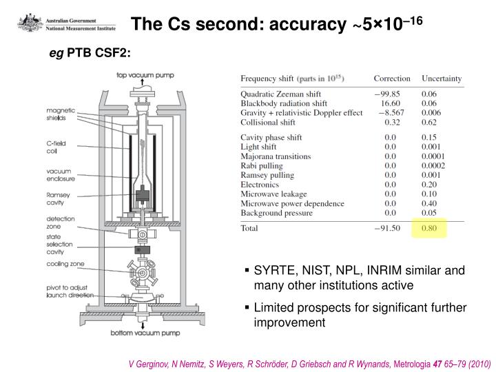The Cs second: accuracy ~5