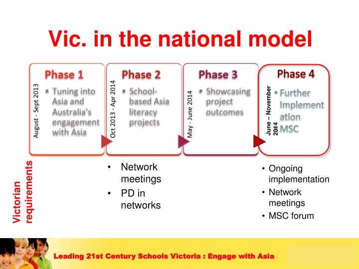 Vic. in the national model