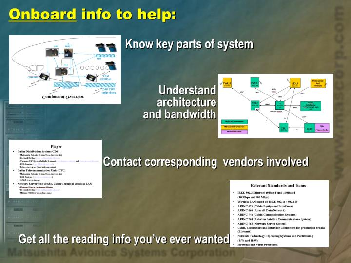 Know key parts of system