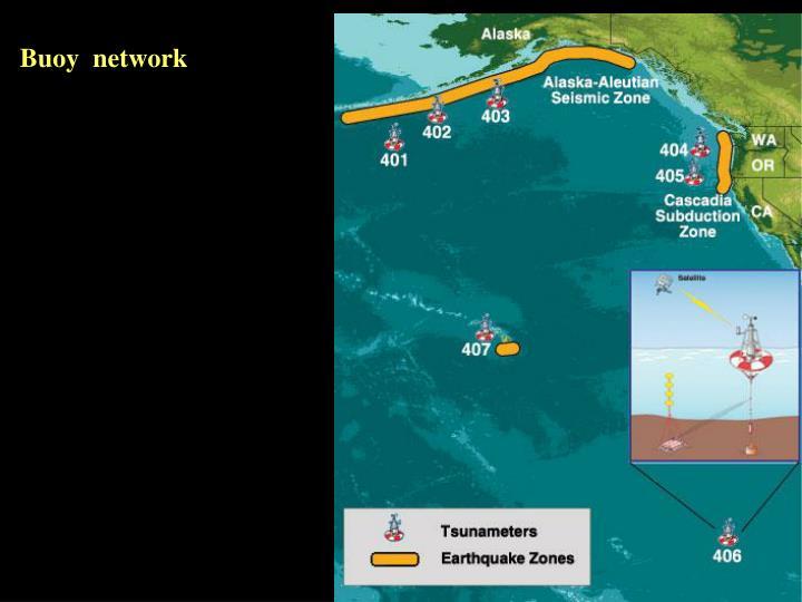 Buoy  network