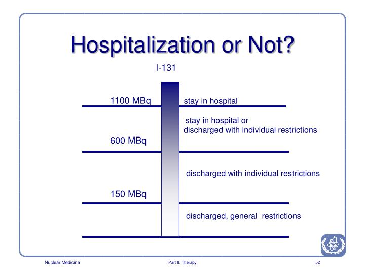 Hospitalization or Not?