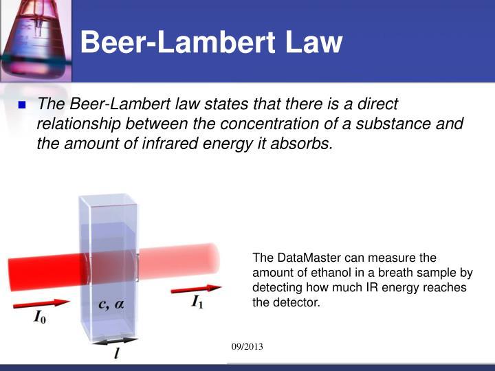 the beer lambert law and its limitation essay Siladitya behera, subhajit ghanty, fahad ahmad, saayak santra, and sritoma banerjee.