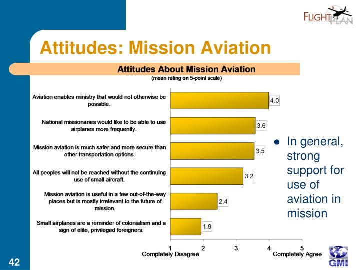 Attitudes: Mission Aviation