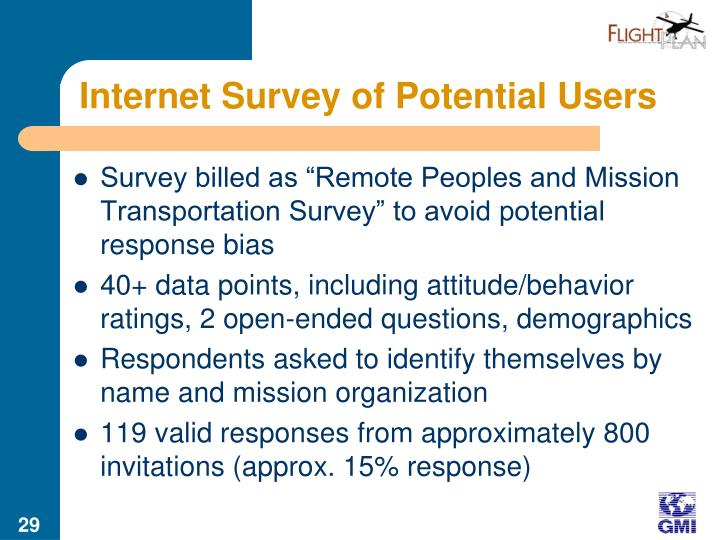 Internet Survey of Potential Users