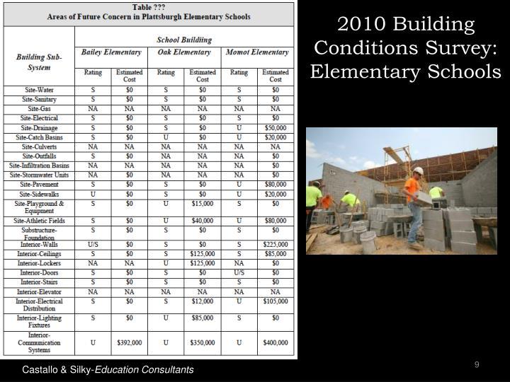2010 Building Conditions Survey: Elementary Schools