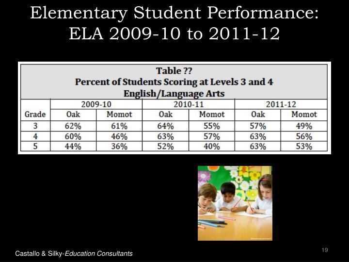 Elementary Student Performance: ELA 2009-10 to 2011-12