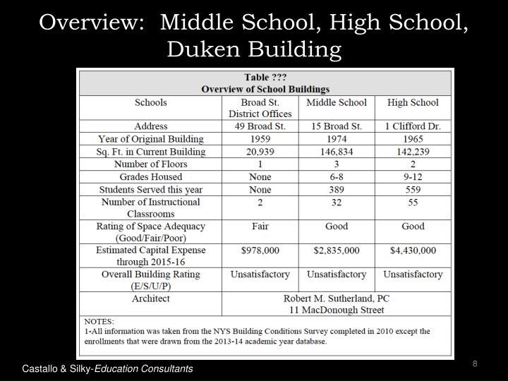 Overview:  Middle School, High School, Duken Building