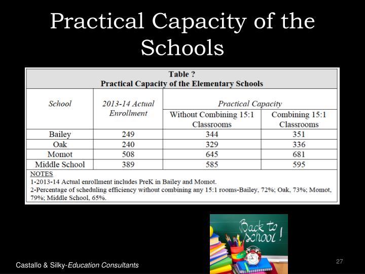 Practical Capacity of the Schools