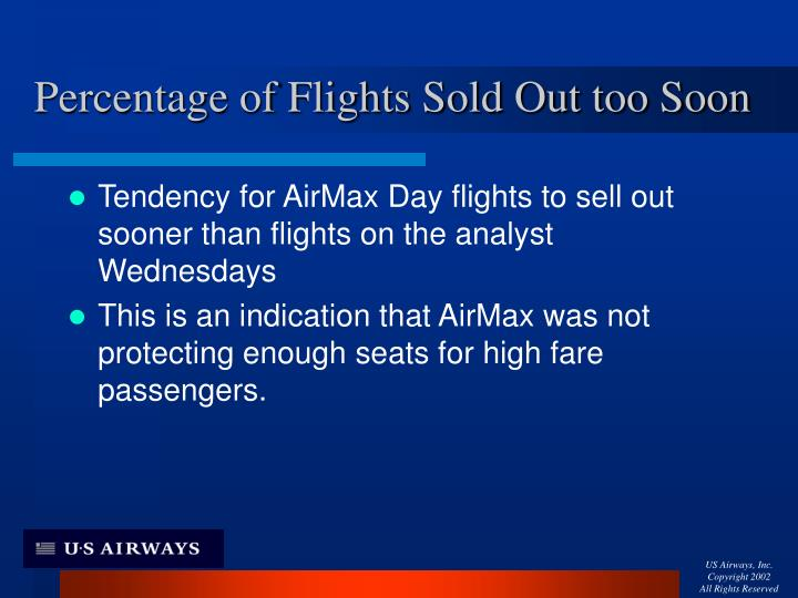 Percentage of Flights Sold Out too Soon