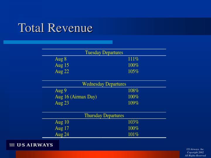 Total Revenue