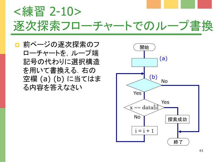 前ページの逐次探索のフローチャートを,ループ端記号の代わりに選択構造を用いて書換える.右の空欄